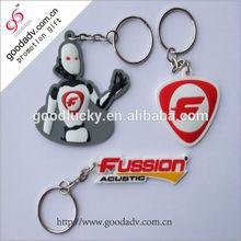 Discount price OEM design personalized logo custom pvc keychain