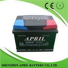 Wholesale JIS/DIN Standard 53621 MF Charged 12v 36Ah Car Battery