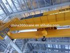 5t~350t Heavy duty Wagon Crossing overhead crane rail type