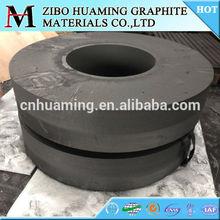 graphite price/artificial graphite price/synthetic graphite price