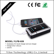popular 1750 mAh capacity battery charger canon