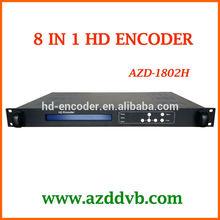 8 Channels HD MPEG4/H.264 AVC ENCODER DECODER