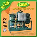 la plena automatización aceitedecocina uso purificador de aceite centrífugo