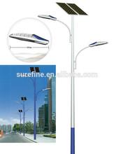 Integrated solar street light/all in one solar street light with motion sensor