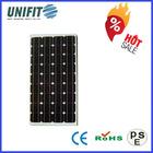 Factory+Mono+Protable Cost Of Solar Panel Installation