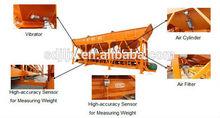 PL1200 concrete batching machine, beton mixer, brick/block machine machine