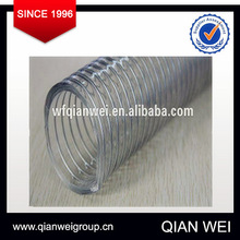 HOT SALE!QUALITY HIGH PRESSURE STAINLESS STEEL PVC PIPE