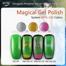 Fashion , popular factory wholesale gel polish for nails
