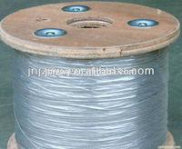 hot sale aluminum wire
