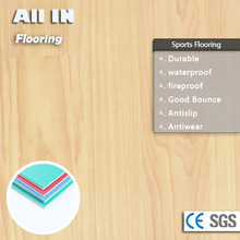 alibaba in russian high gloss non slip laminate flooring portable table aw