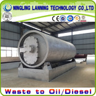 Latest generation High output Eco-friendly 100% safety devices Waste Tyre Pyrolysis Plant with CE ISO TUV BV SGS certificate
