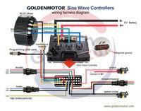 10KW BLDC motor electric for car liquid cooling 48V/72V/96V/120V