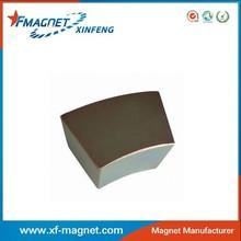 Neodymium Magnetic Wind Power Motor