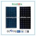 El panel solar con/sin batería para sobre/fuera de la red del sistema