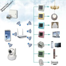 TAIYITO IOT Factory zigbee domotic home automation system zigbee smart home