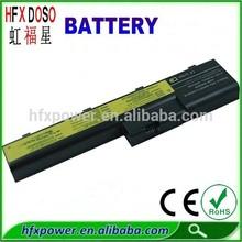 FRU 02K6615 02K6614 02K6617 Lithium ion Battery for IBM/Lenovo ThinkPad A20 A20M A20P A21 A21M A21P A22 A22M A22P