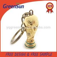 World Cup Keychain