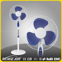 dust extraction fan