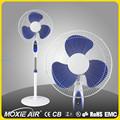 Rotor y estator para ventilador