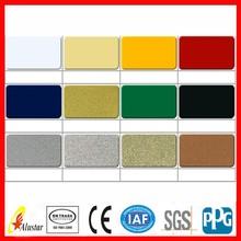 PVDF/PE coated chameleon digital printing for exterior wall panels