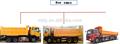 Yüksek kalite 6*3 damperli kamyon