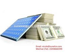 2015 China Yingli solar stocks near to YIWU