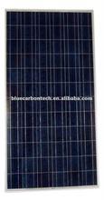 Renewable Energy Photovoltaic Module 250W panel solar