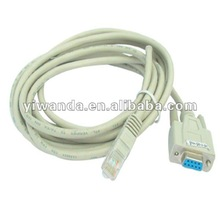 high quality vga to lan/ cat6 / cat5 connection