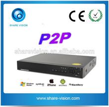 H.264 CCTV SYSTEM 4ch p2p dvr, remote network CMS icms software dvr