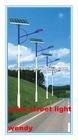 sample price list/price list/led street light