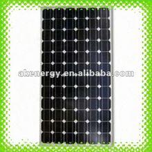 150w mono with high efficiency solar panel price india