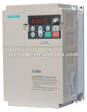 AC80 Inverter AC VFD