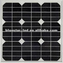 Small size competitive price 20W small solar panels