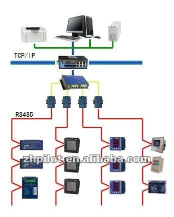 Zhuhai pilot technology co ltd verificado
