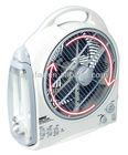 (SF-299B) recahrgeable ac/dc fan