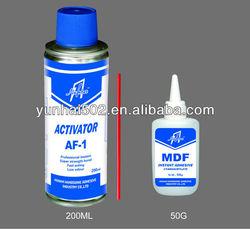 cyanoacrylate adhesive
