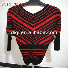 2012 Custom Knit Sweater