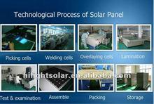 High Quality Solar Panel 220w