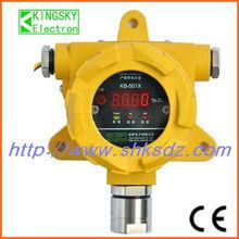 4-20mA fixed HCN monitor hydrogen cyanide gas detector