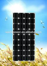 100W 110W 120W 12V PV Solar Panel/100 watt PV Module