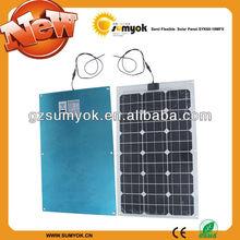 Best price for 12v solar car battery charger