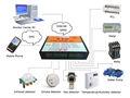 Remoto detector de calor detector controlador