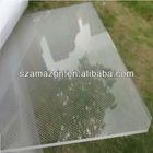 plexiglass for led panel light