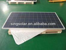 Lowest price 280W solar pv panel/module with TUV/CE/CEC/IEC certificates