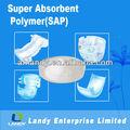 Polímero absorvente de água resina