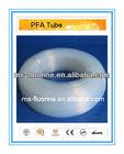 PFA Shrink Hose