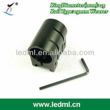 aluminum alloy torchlight gun mount