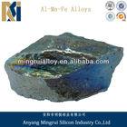alumal casting improve the rate of aluminium