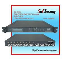 8in1 DVB-S/S2 8-MPTS IRD Satellite Receiver/IP Gateway/SC-2125