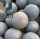 B-II foundry iron grinding media mill ball